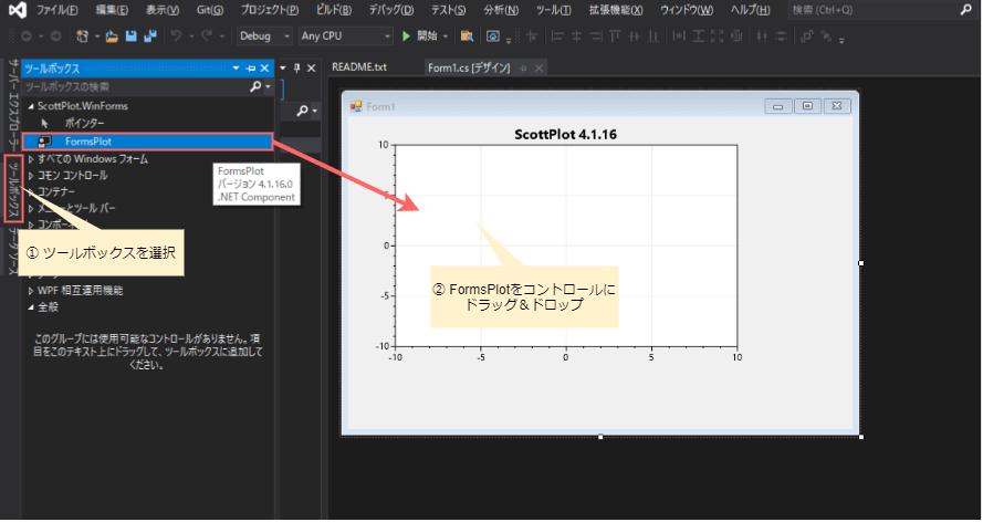 ScottPlotのコントロールの追加方法を説明する画像